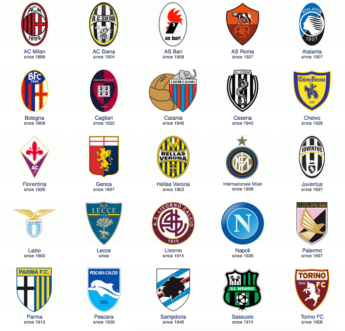 Italian Serie A football club badges, crests and logos.